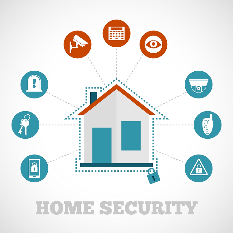 Choosing a Home Security Company and System