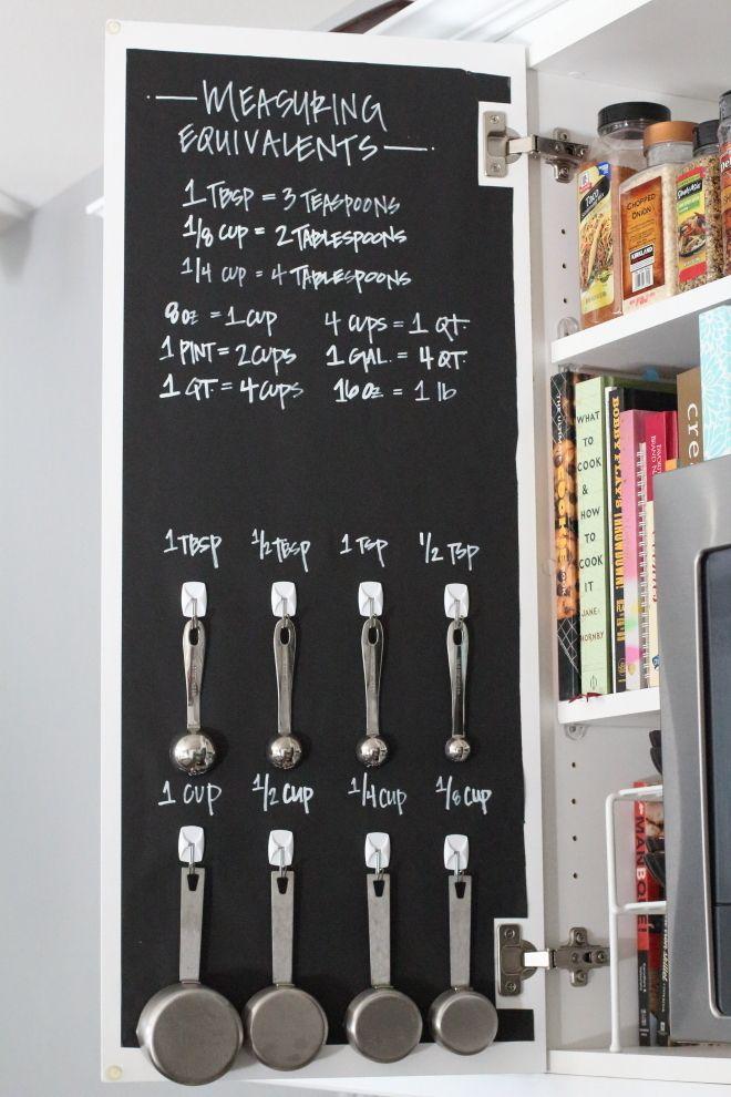 Chalkboard Measuring Cabinet