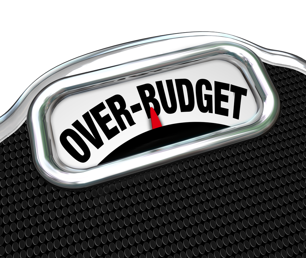 #3 Your Budget