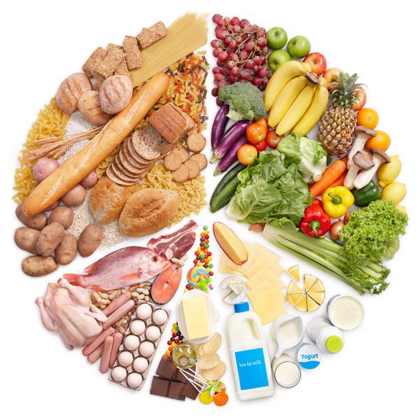 Diet Adjustments