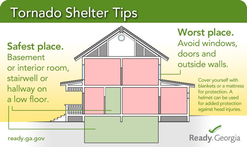 #2 Plan Shelter